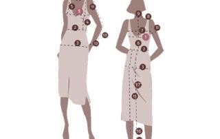 Kleidergröße messen - Maßnehmen